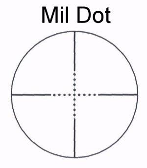 Das Mil Dot Absehen vom Zielfernrohr sieht so aus.