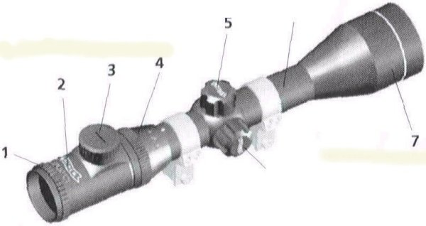 1. Scharfeinstellung / 2. Okular / 3. Schalter für Absehenbeleuchtung / 4 Vergrößerungseinstellung / 5. Höhenverstellung / 6. Tubus / 7   . Objektiv / Parallaxeverstellung / 8.    Seitenverstellung