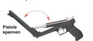 Zum Spannen der Luftpistole HW 40 wird das Oberteil mit dem Lauf nach oben geschwenkt und dann (nach dem Einführen vom Geschoss) kräftig zugeklappt.